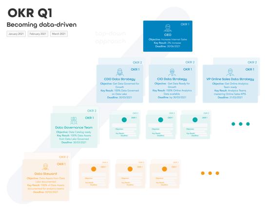 S1E2 - OKR Q1